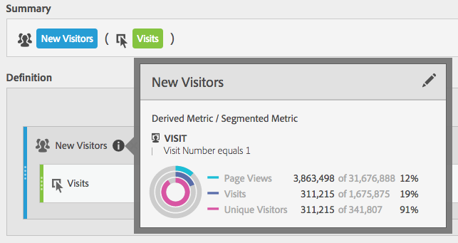 Derived_Metrics_New_Visitors